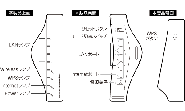 mzk-mf300nh3 ファームウェア