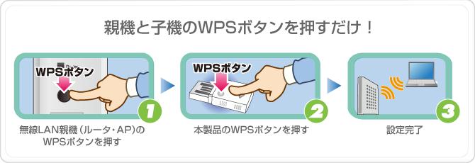 wps com: