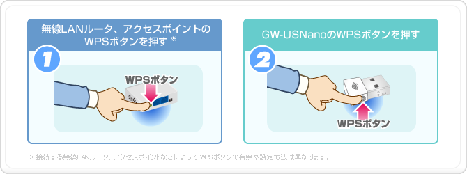 GW USNANO DRIVER FOR WINDOWS